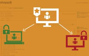 Gestion des droits, restreindre l'accès des utilisateurs aux informations de l'entreprise