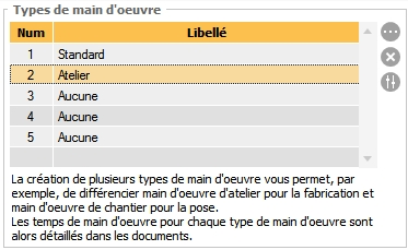 logiciel gestion creation plusieurs type main oeuvre